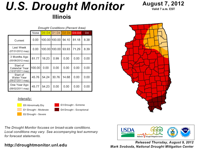 drought – Page 4 – Illinois State Climatologist