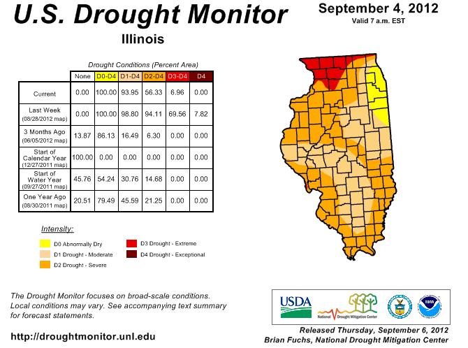 Drought Improvements in Illinois – Illinois State Climatologist