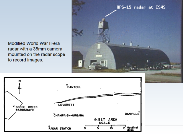 The radar site and track of tornado on April 9, 1953.