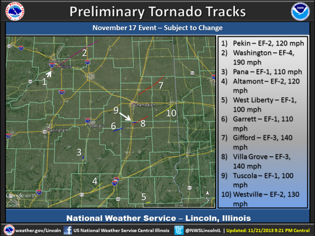 Courtesy: NOAA NWS Office in Lincoln, IL