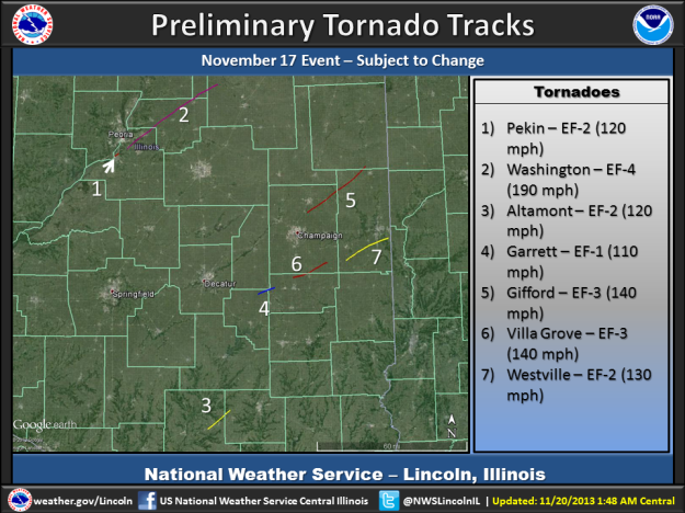 NWS NOAA. Click to enlarge.