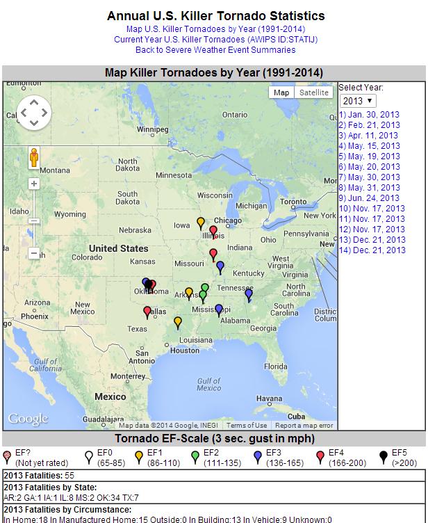 Annual Fatal Tornado Summaries