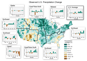 CS_Net_Change_in_annual_Precip_12909_v9