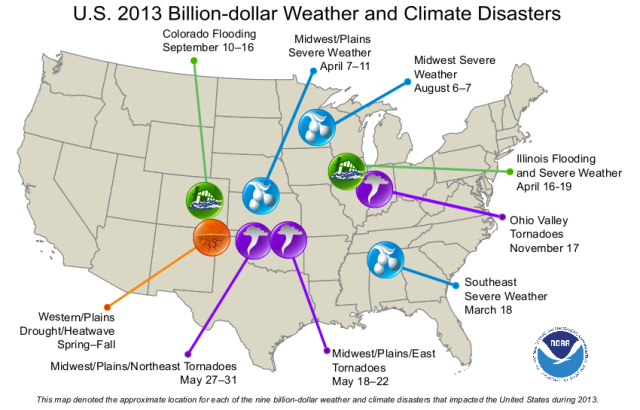2013-top-9-billion-dollar-events