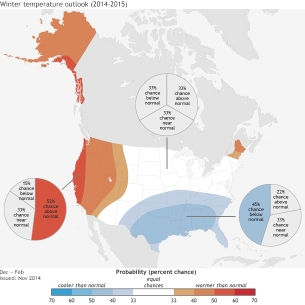 DecJanFeb_temp_outlooks_with_pies_610
