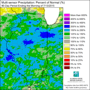 Here is the precipitation across Illinois for past 90 days as a percent of average. Click to enlarge.