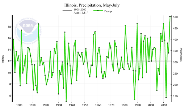 May-July precipitation in Illinois. Click to enlarge.