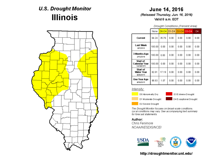 Parts Of Illinois Abnormally Dry Illinois State Climatologist - Us drought map 2016